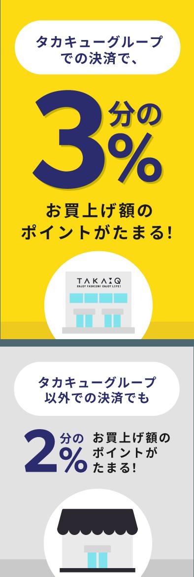 タカキューグループでの決済で3%、タカキューグループ以外の店舗の決済でも2%ポイントがたまる!