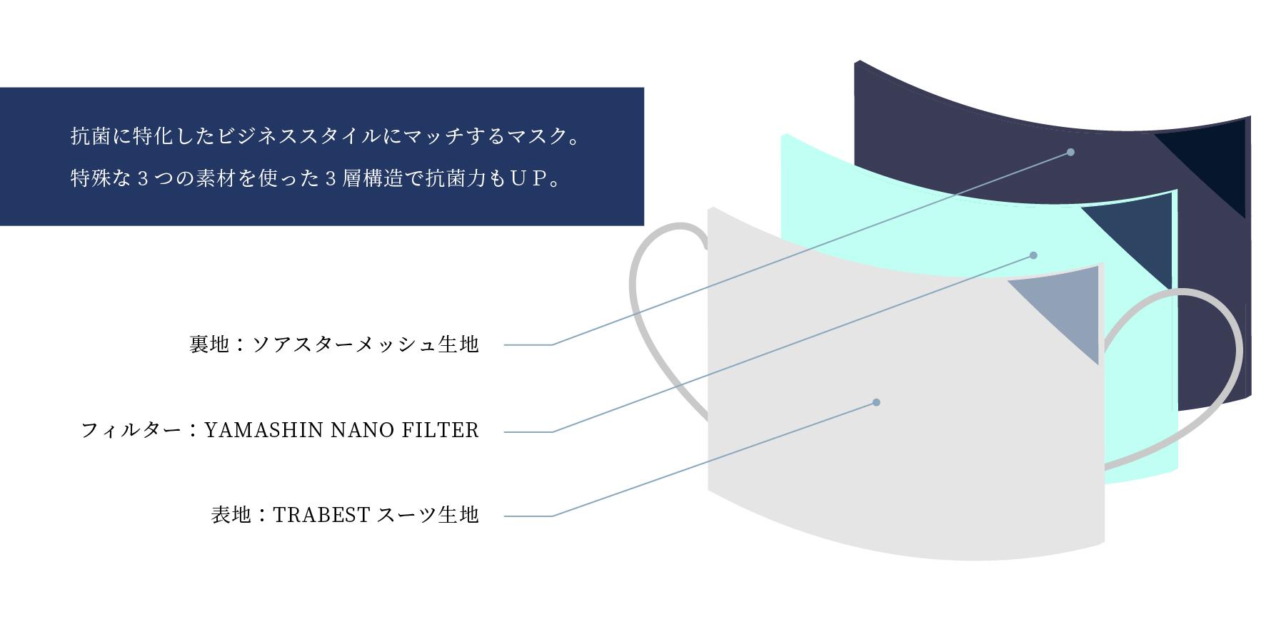 抗菌に特化したビジネススタイルにマッチするマスク。特殊な3つの素材を使った3層構造で抗菌力もUP。