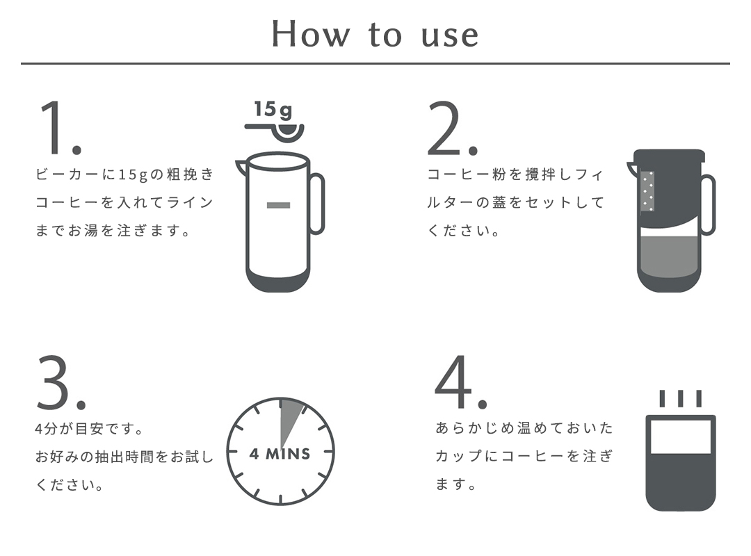 One Brew HOW TO画像