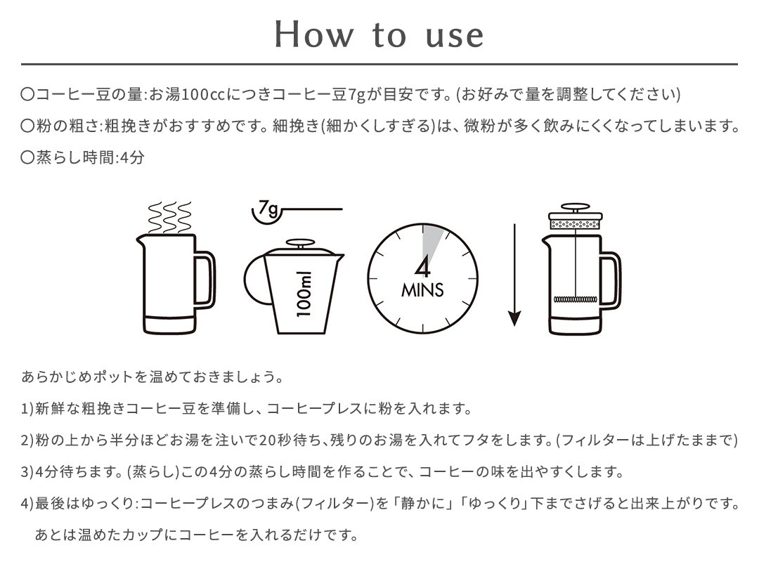 Core Coffee Press HOW TO画像