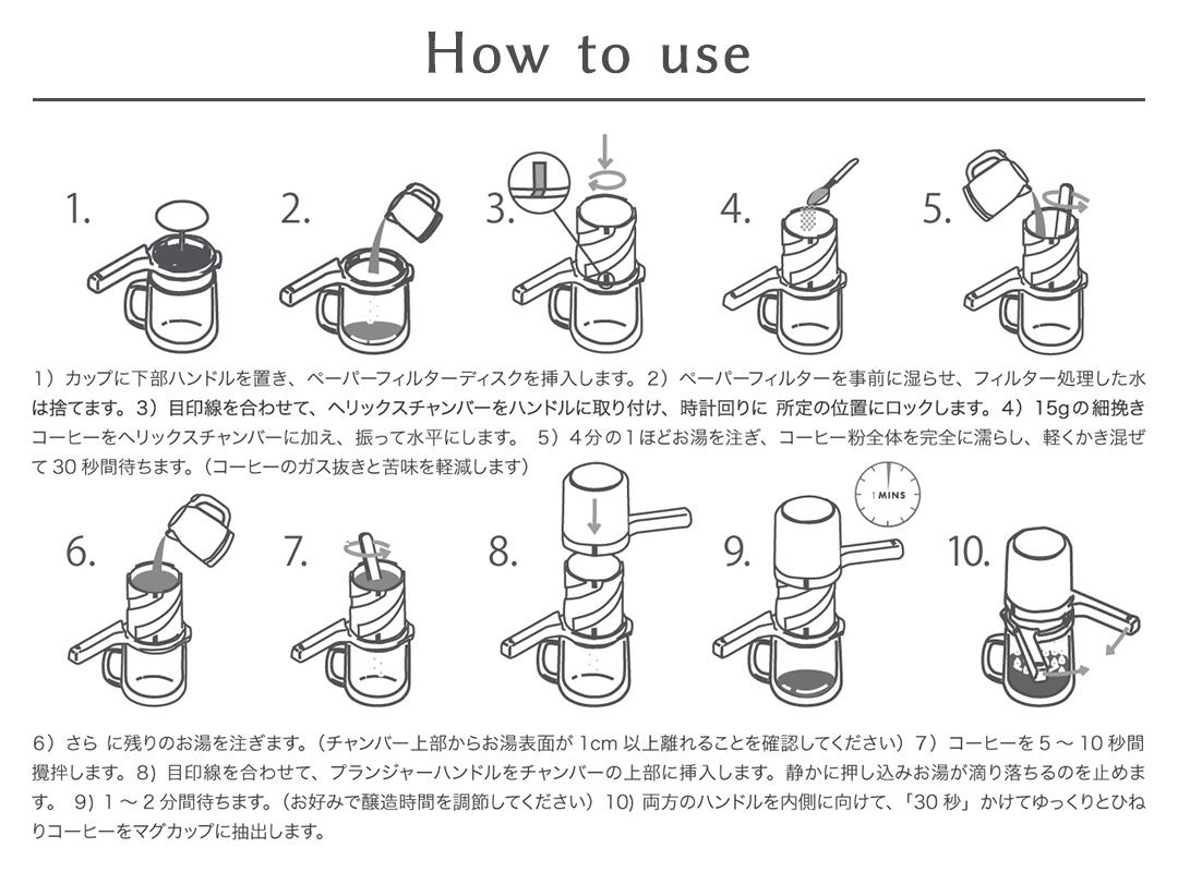 Twist Press HOW TO画像