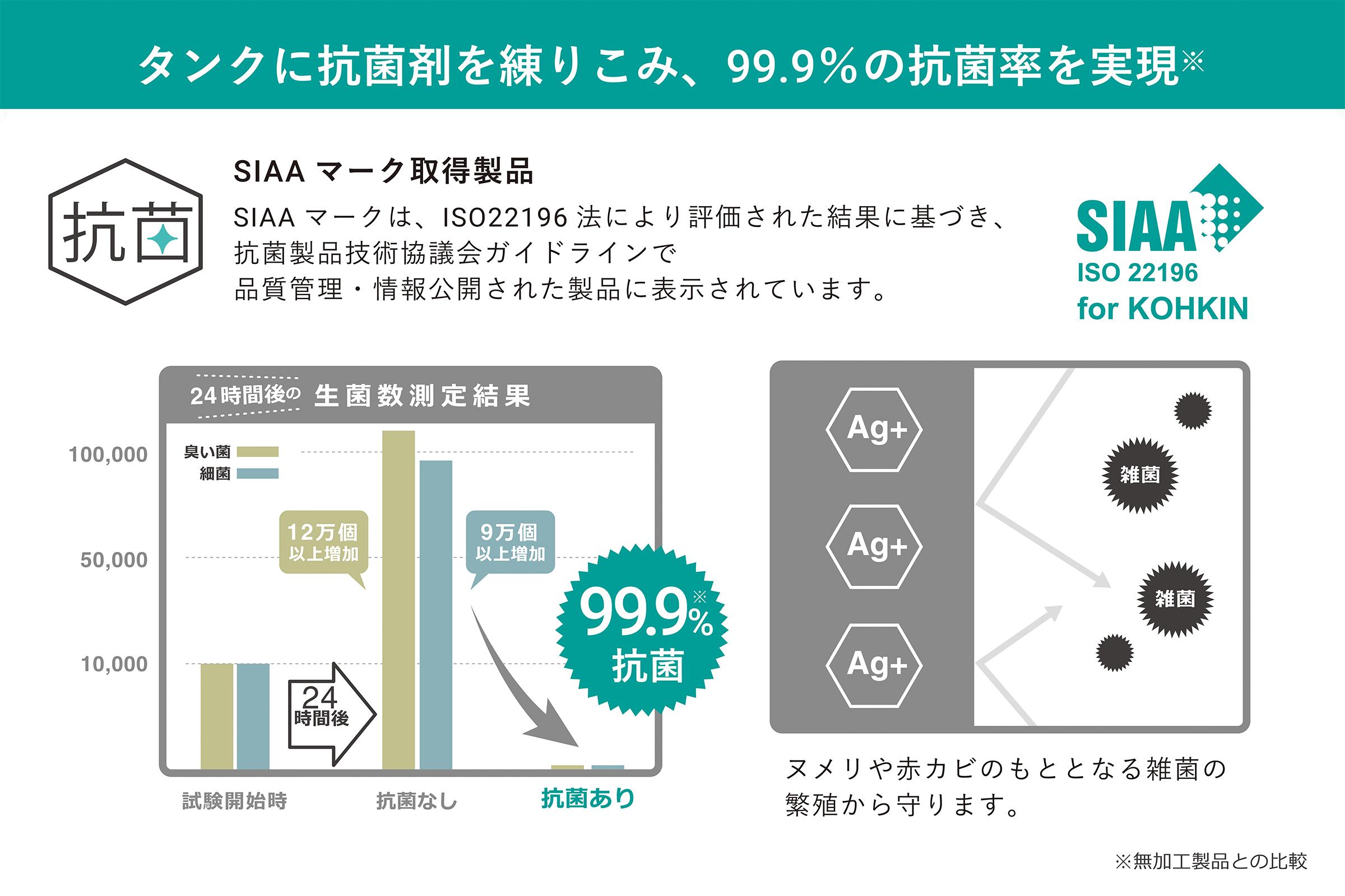 SIAA説明画像