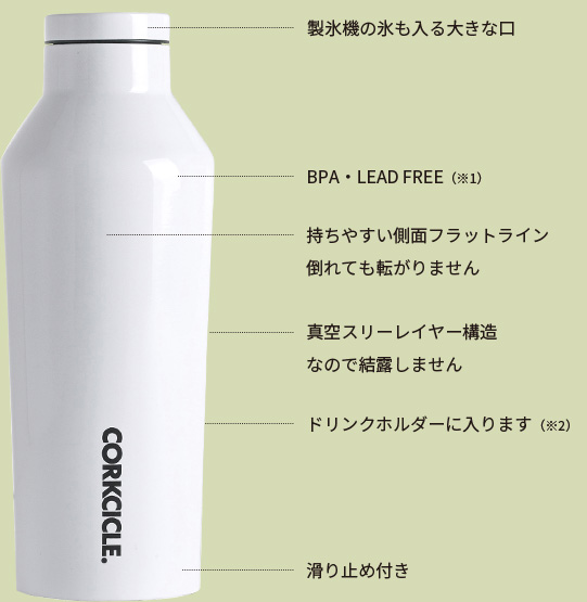CORKCICLE. CANTEEN
